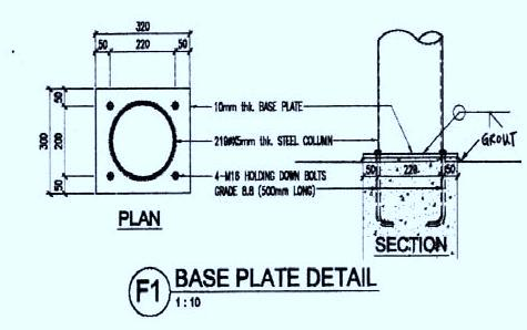 Base plate details for column