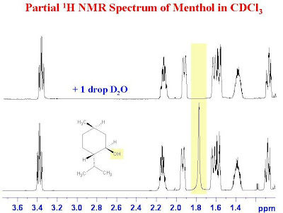 University Of Ottawa Nmr Facility Blog Proton Nmr Assignment