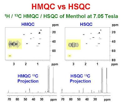 observer based fault estimation and accomodation for