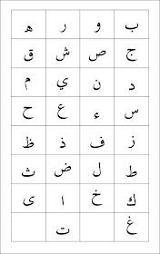 Limba arabă în lume. Araba este una dintre cele mai grele din lume
