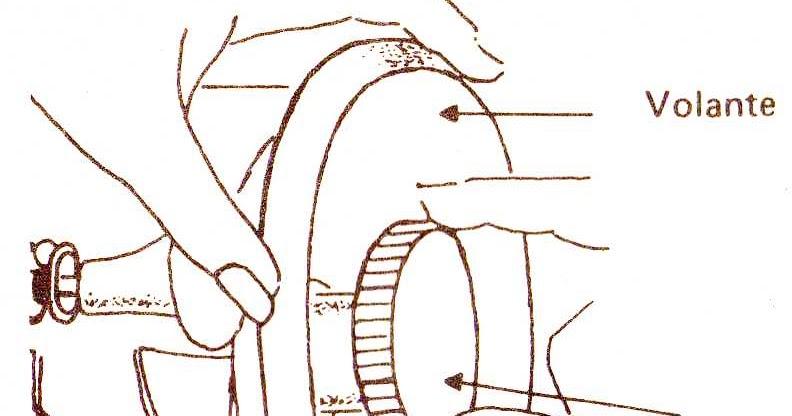 Principales partes de la máquina de coser