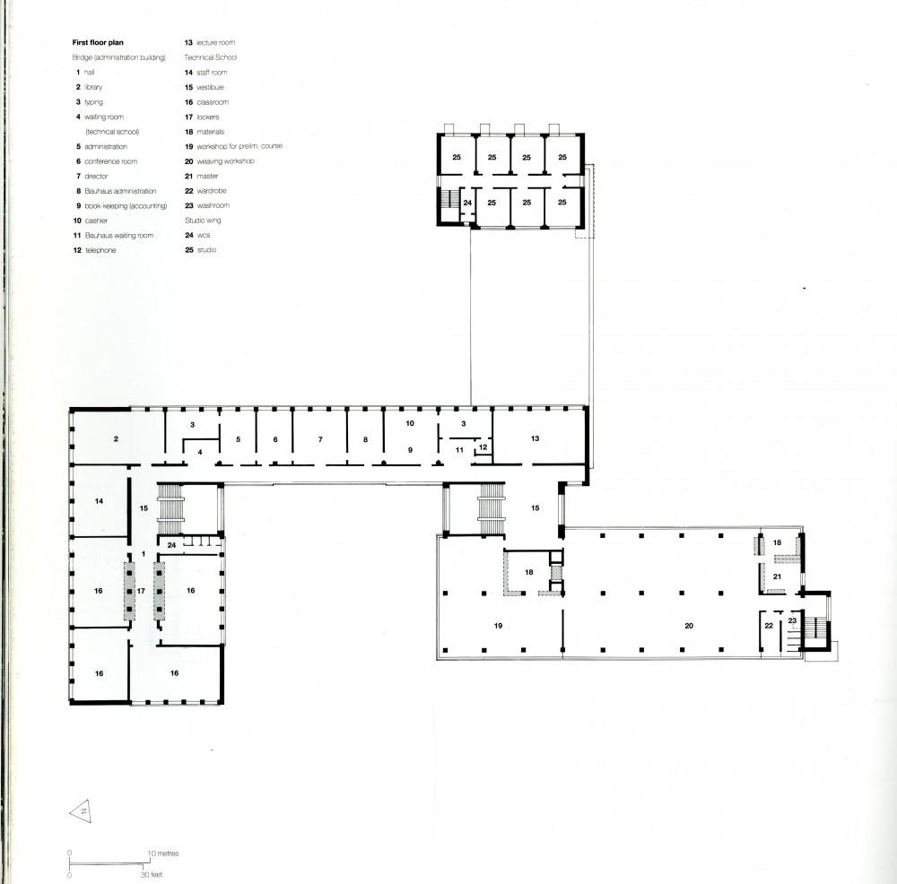 Alberta Norweg Ad Classics Dessau Bauhaus Walter Gropius