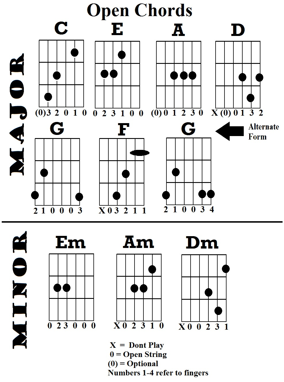 Guitar Lessons: October 2010
