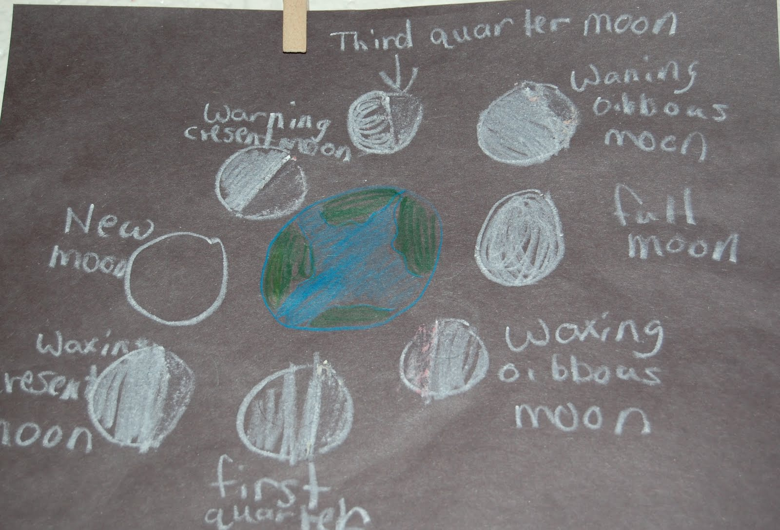 Dickson Elementary School 4th Grade Phases Of The Moon