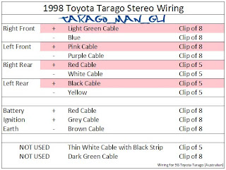 Toyota Tarago (Previa) 98: Removing Stereo From 98 Tarago