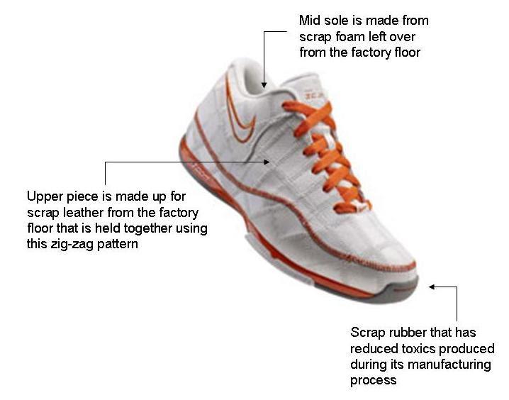 0d1003f283ba Go Green  Cool Product - Nike Trash Talk