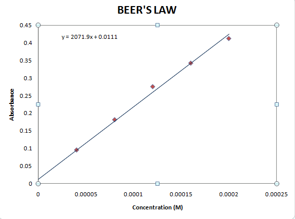 beer 's legal requirements challenge fixed essay