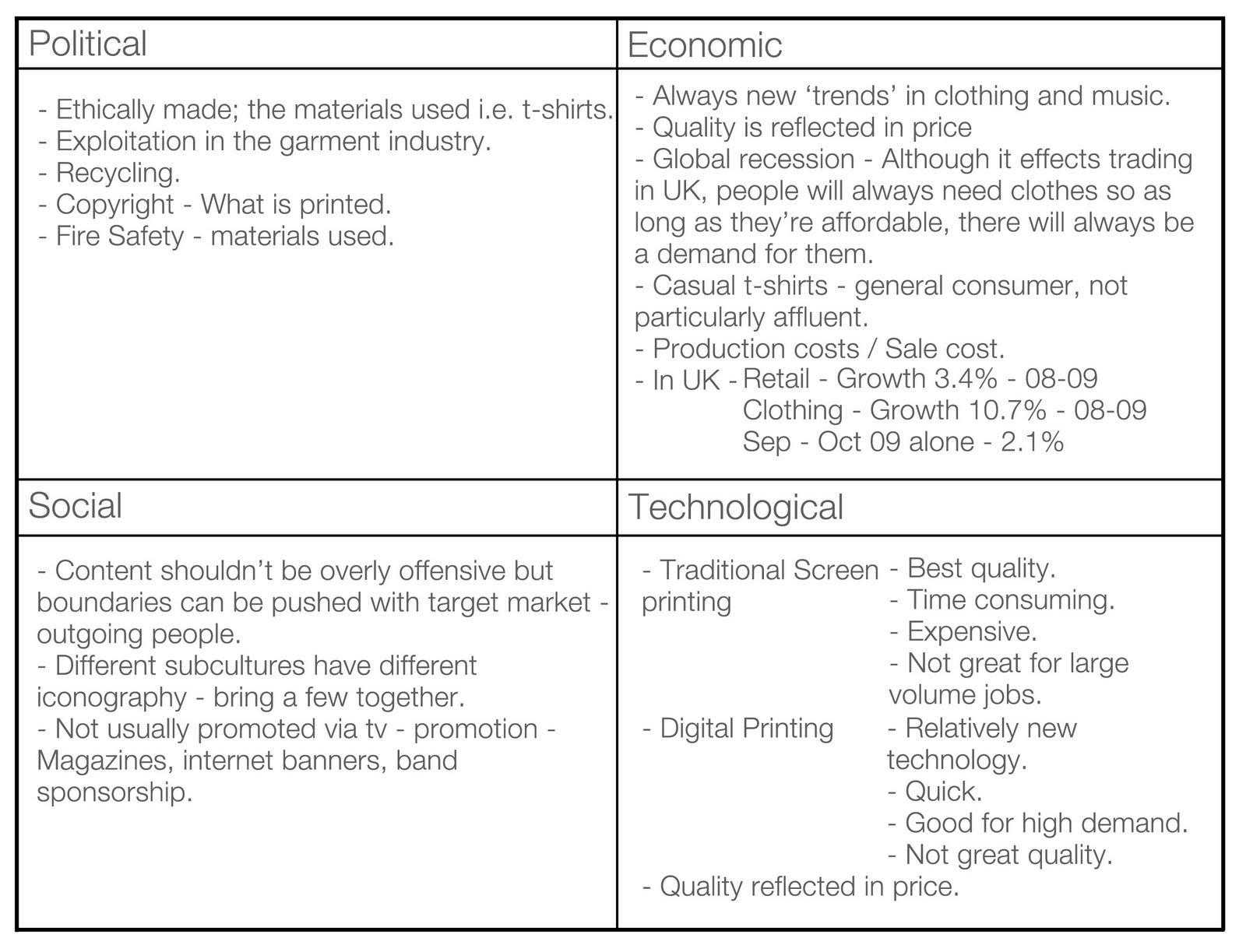 Enterprise And Innovation