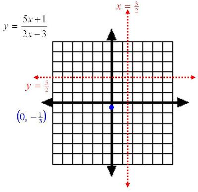 Software Pembelajaran Matematika (Maple Excel Winplot