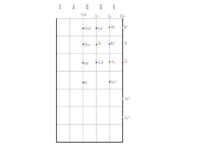 Guitar meri maa guitar tabs : Guitar Tabs In SaReGaMa format