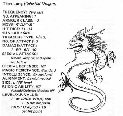 Siskoid's Blog of Geekery: Fiend Folio: 10 Best and Most Enduring Monsters