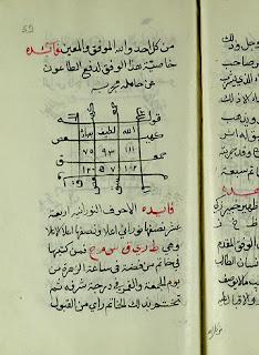كتاب عزائم الوزير اصف بن برخيا