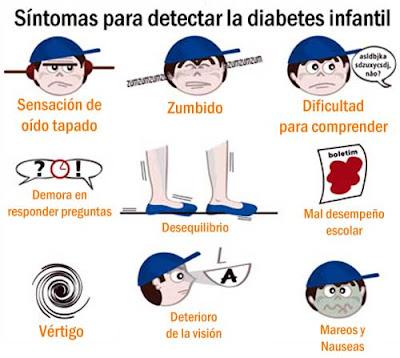 corrosión en los terminales de la batería síntomas de diabetes