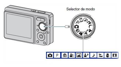 Photografia Digital: Captura e modos de operação