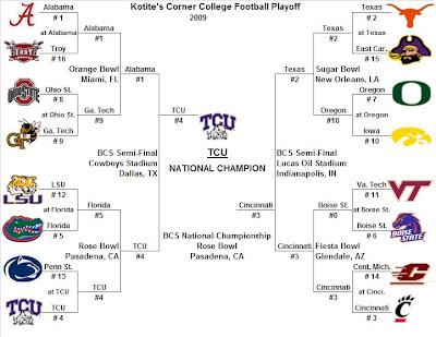 Kotite's Corner: 2009 College Football Playoff