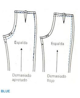 Como arreglar los pantalones