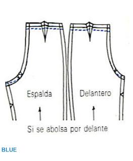 Como se arregla un pantalon