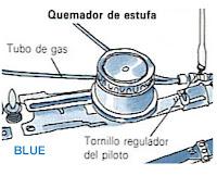 como ajustar el piloto en la estufa de gas