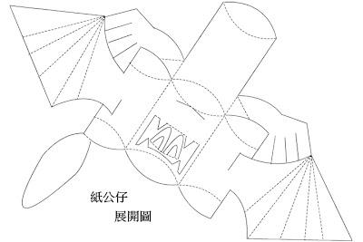 包裝結構設計: 紙公仔設計