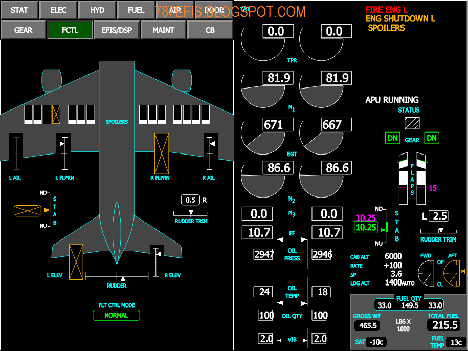 Integrated modular avionics