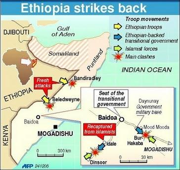 Life's Happenings: Ethiopia - Somalia War