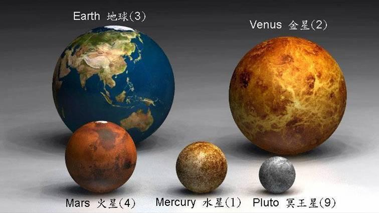 other solar systems with planets like earth - photo #11