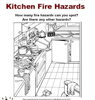 Kitchen Risk Assessment Handling Food
