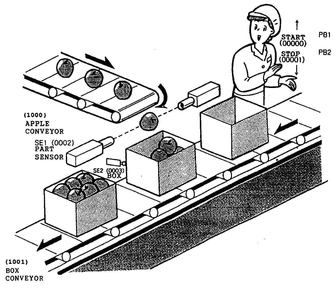 Belajar Teknik Elektro Robotika Pemrograman Teknologi
