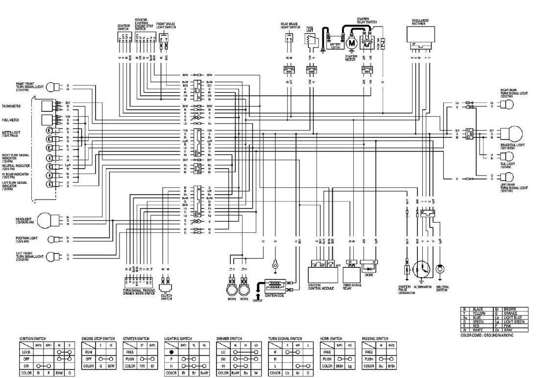 wiring diagram sistem sepeda motor
