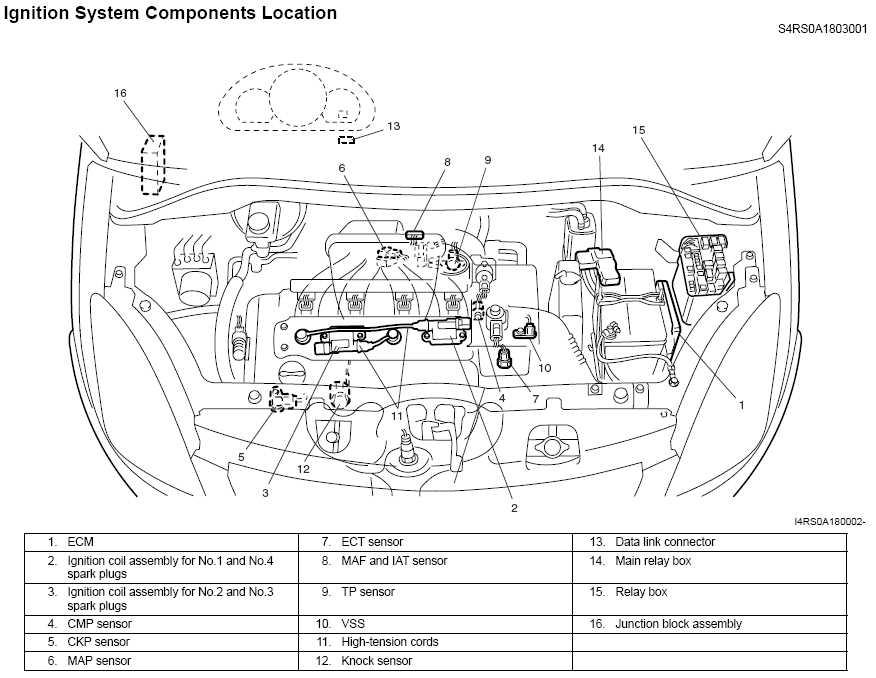 Suzuki Swift M15A Ignition System | Swift Club Brunei