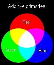 Additive primary colors