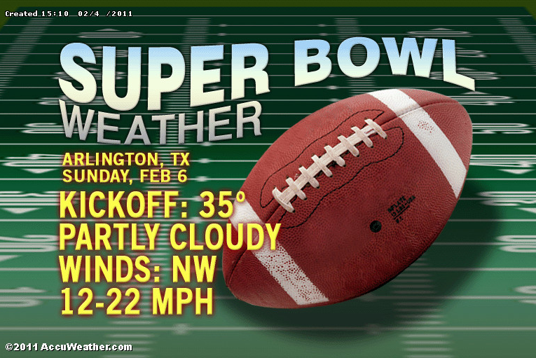 Puma Weather Center: Chicago: Weather Update for February 4th, 2011