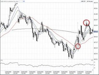 Daily Forex: BASELINE TRADER: INTRODUCTION