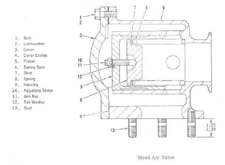 Solar Turbine Bleed Air Valve
