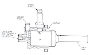 Solar Turbine: Igniter Torch