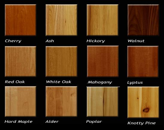 Dutch Touch Blog! Stay informed!: Types of Wood for ...