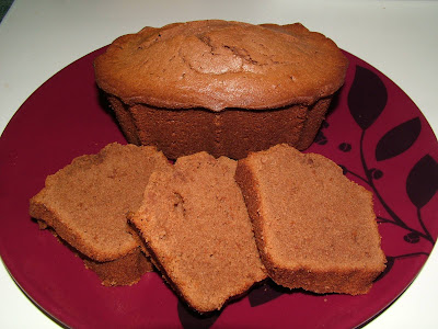 Pound Cake Mini Loaf Pans