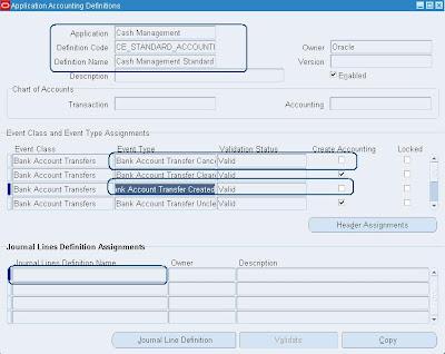 Oracle Applications Implementation: r12 Cash Management:Internal