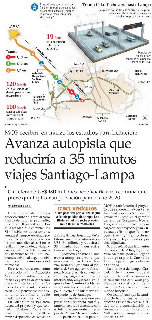 Santa Carolina Batuco Lampa Autopista Lo Echevers