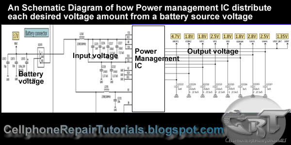 What is Power Mangement IC, How Does it supply power voltage to a Mobile Phones circuit | MrMobile
