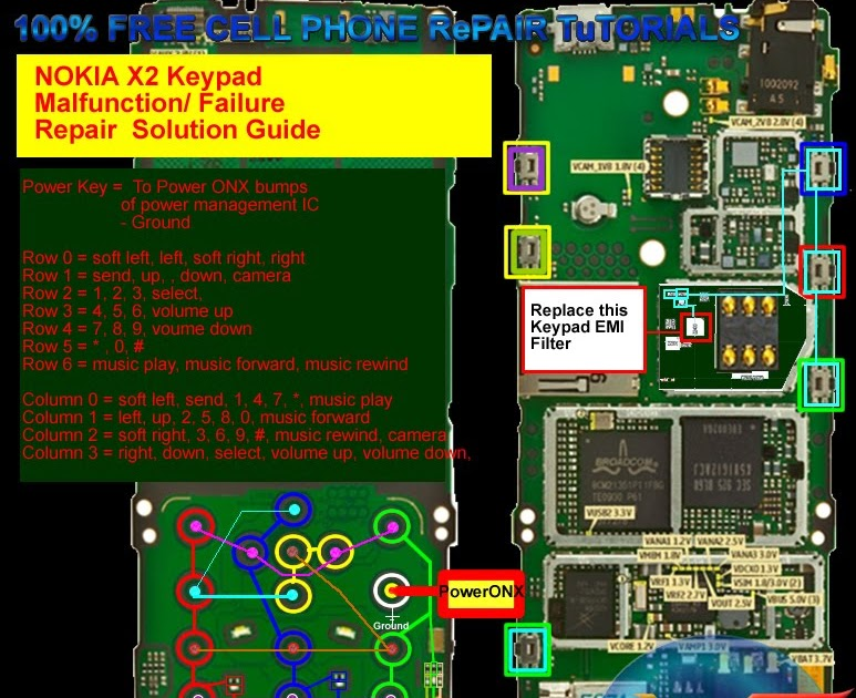 Image Result For A Beginners Guide To Computer Chips