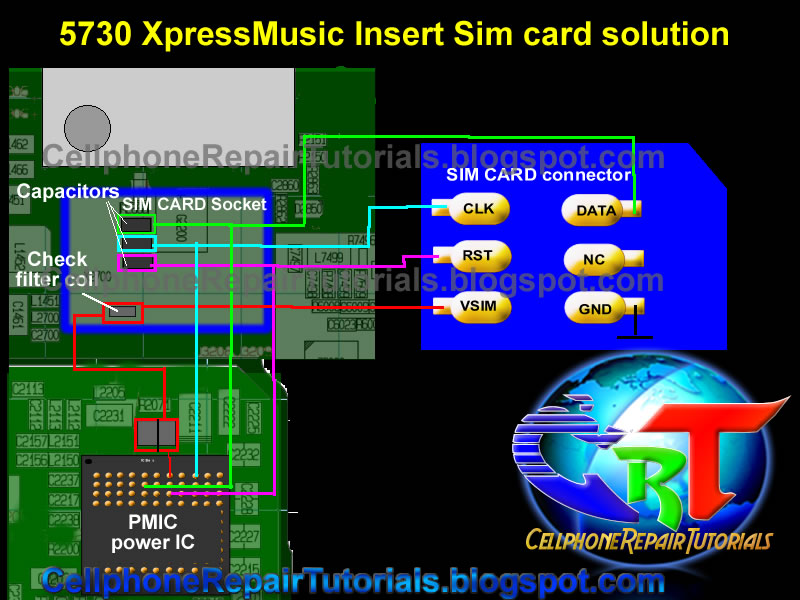 Nokia 5730 XpressMusic Insert SIM Card problem repair