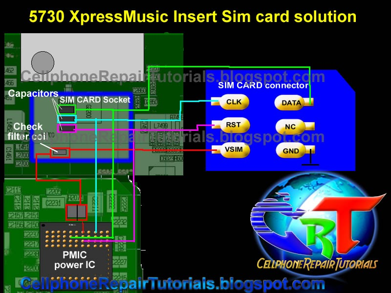 How Do Sim Card Works On Mobile Phones Circuit Free Cellphone Repair