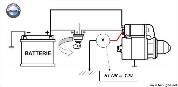 volvo schema moteur electrique fonctionnement