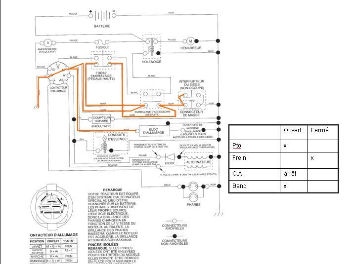 schema electrique tracteur tondeuse briggs stratton