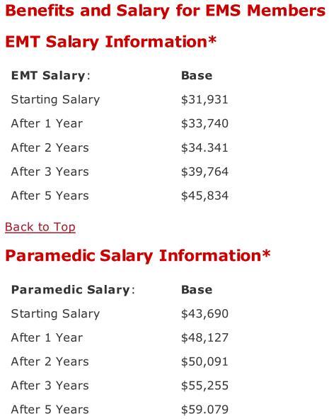 paramedics chiefs of canada pdf
