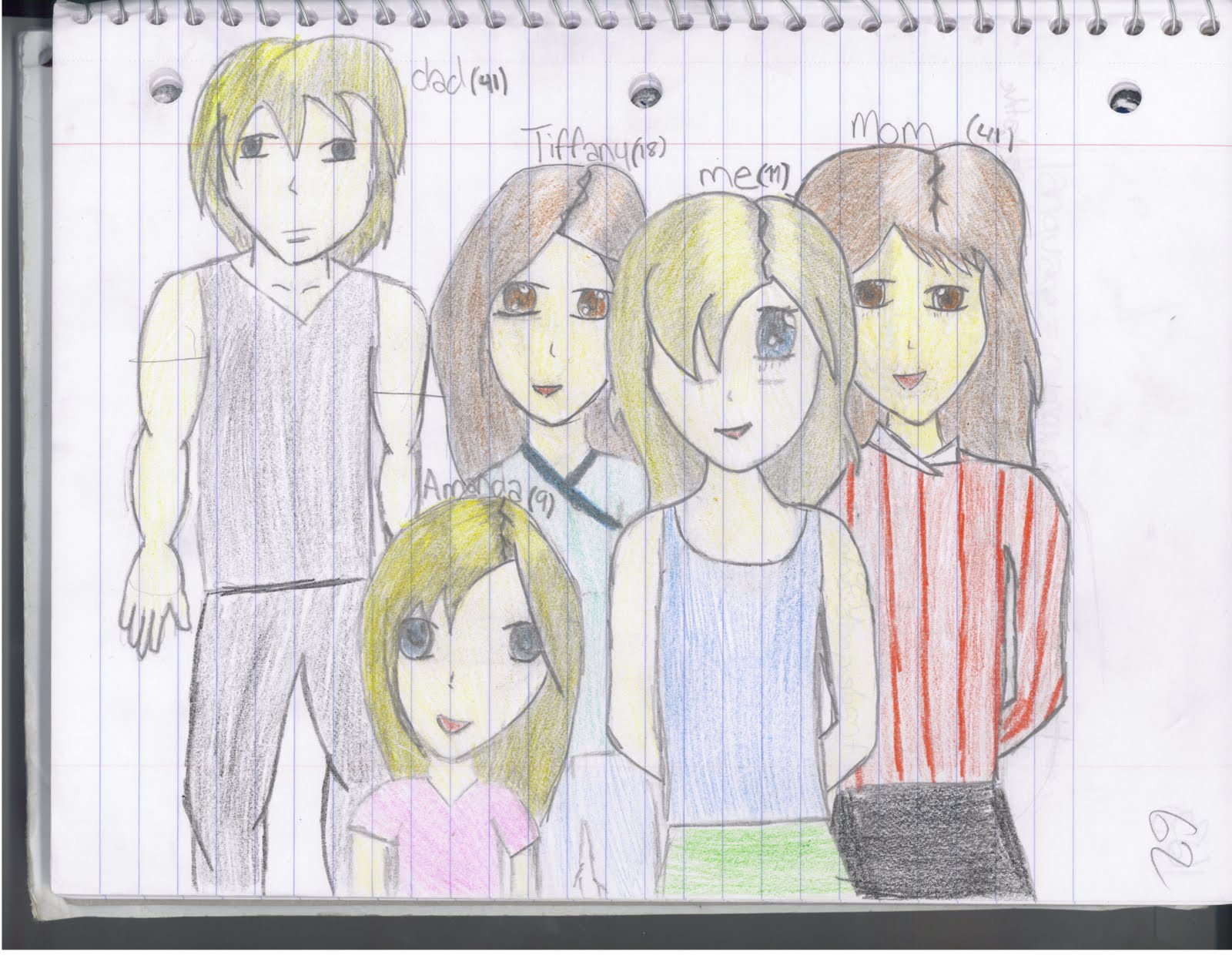 Anime lovers: My family portrait!!!