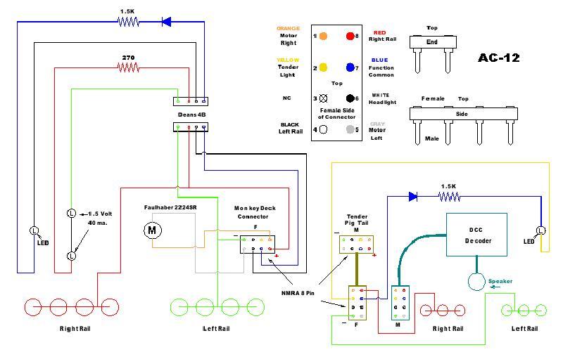 Dcc Model Railway Wiring Diagrams Redarc Bcdc1240 Diagram Ho Switch My Railroad June 2 2010 Cab Forward Diagramsjune