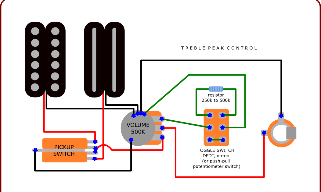 Wiring Diagram Together With Guitar Pickup Wiring Diagrams On Wiring