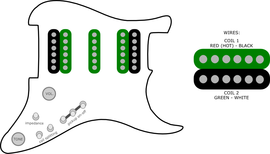 The Guitar Wiring Blog  diagrams and tips: Custom Wiring Diagram for HSH Guitars (Ibanez RG, JEM)